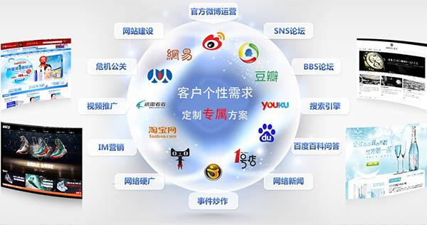 到底北京网站建设公司那家更靠谱