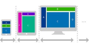 什么是响应式网页设计?